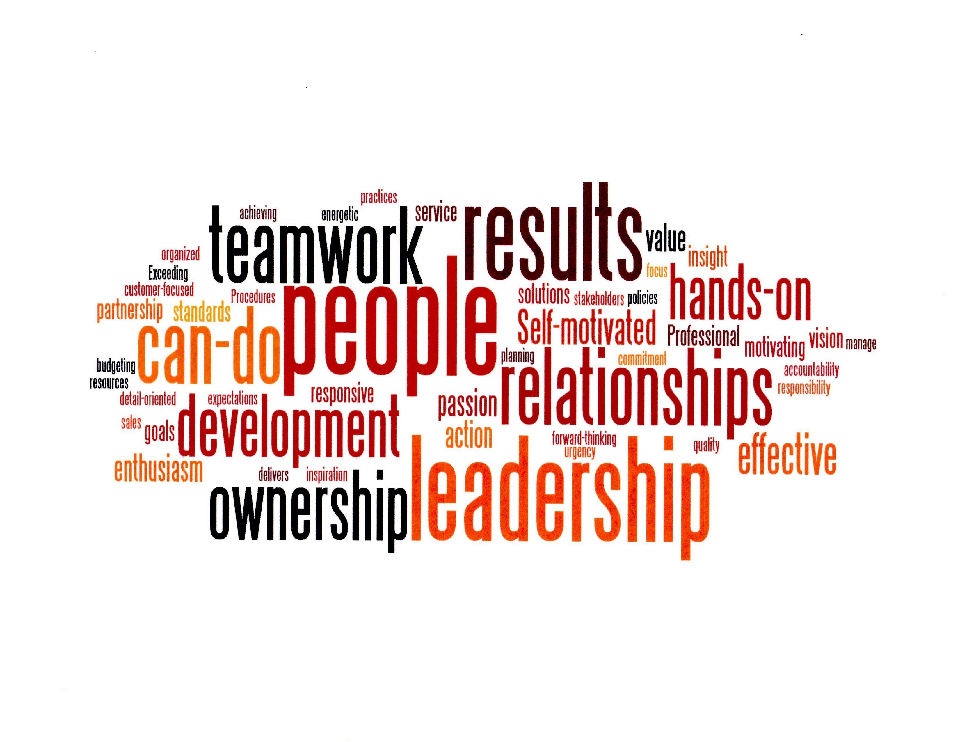 word team leadership clouds leaders cloud teamwork ownership results performance hands linkedin text